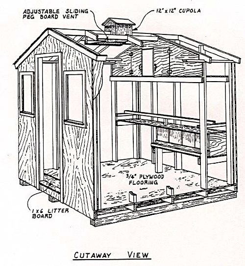 Small Scale Poultry Housing